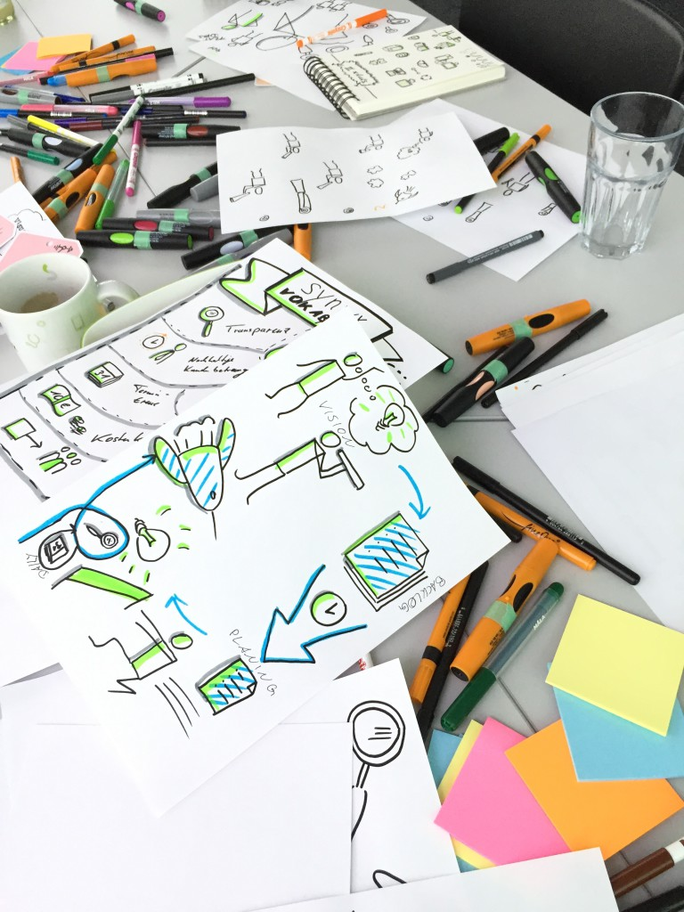 Kreatives Chaos